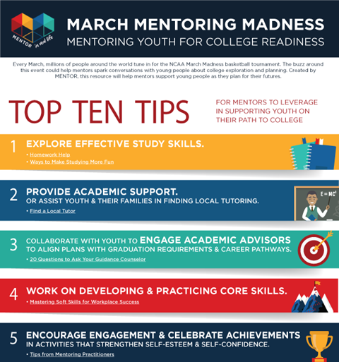 March Mentoring Madness