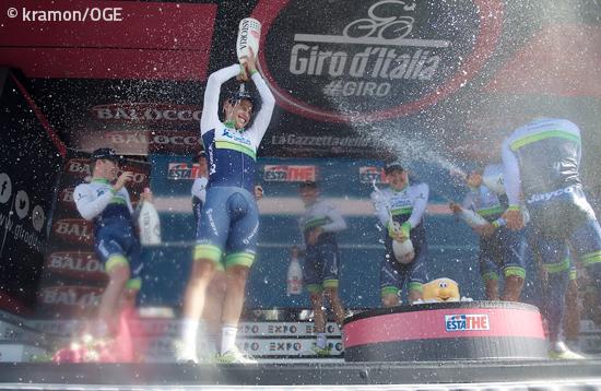 image_cycling