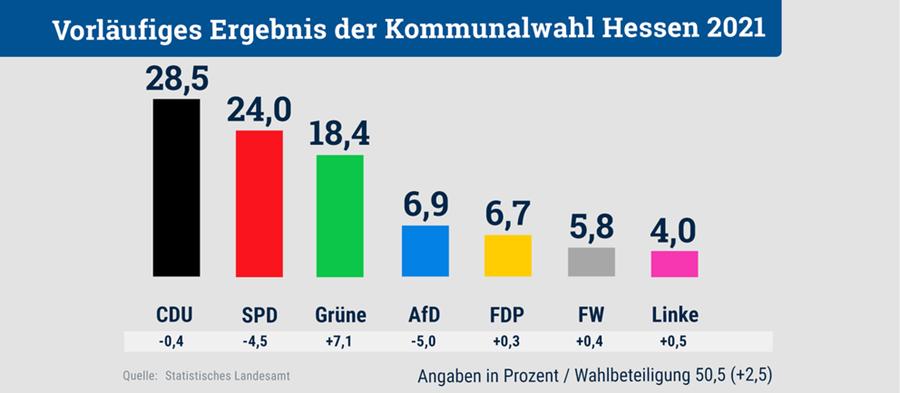 Bildquelle: hessenschau.de