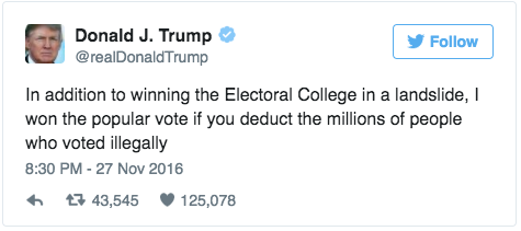 Trump falsely claimed on Twitter that people voted illegally.