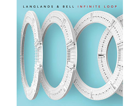 Langlands & Bell